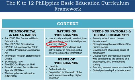thesis about education in the philippines k12 philippines research paper