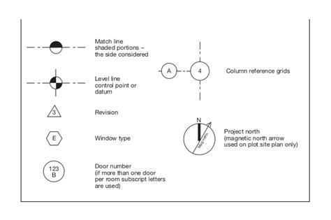 section break symbol plan symbols