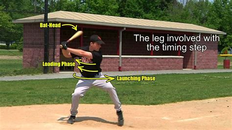 proper batting stance and swing 6b 12 baseball timing mechanism explained learn swing