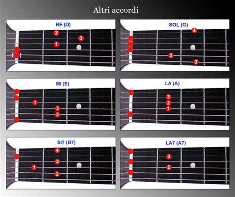 M Fa corso di chitarra guitar comping micro corso 2