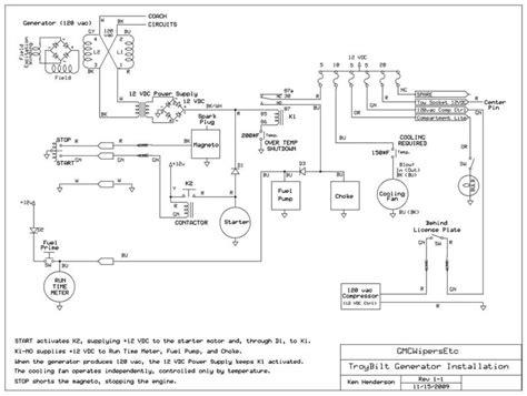 troy bilt generator wiring diagram get free image about