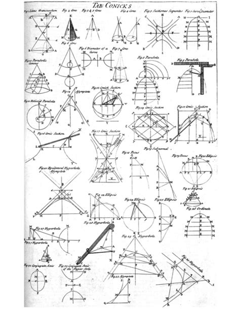 who discovered conic sections conic section