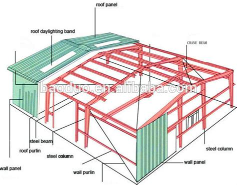 structural layout of industrial building structural steel fabrication workshop layout design and