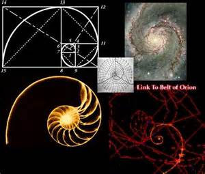 All about as above so below in5d com esoteric spiritual and