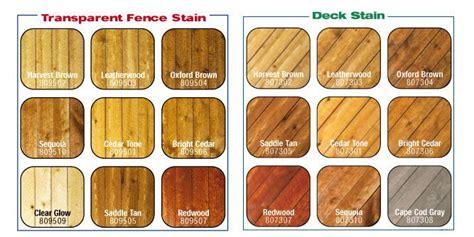Best Benjamin Moore Paint standard paints wood defender fence staining franchise