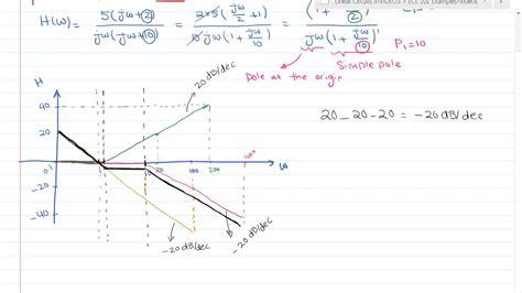 bode diagram bode plot exle
