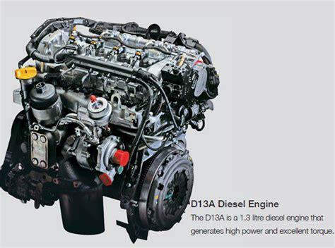 Suzuki Diesel Engines Maruti Suzuki Ertiga Diesel Engine Indian Autos