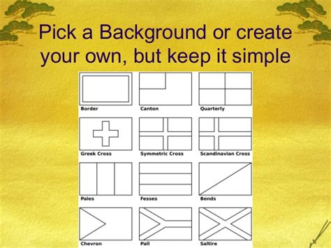 make your own building how to build your own country