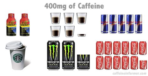 4 energy drinks per day spinoff how many energy drinks per day is many