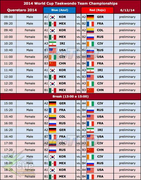 testo uefa chions league resultado sorteo fase grupos chions league 2015 2016