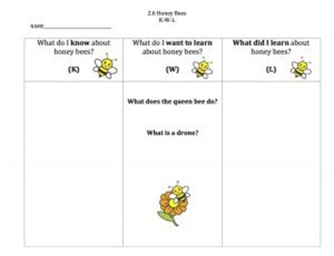 Pocket Honey Samtari 1st 24 best images about education on grade reading pocket charts and activities