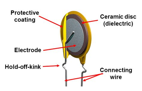 disc capacitor applications embedded design types of capacitors and their application