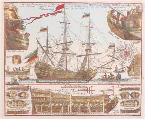 scheepsbenodigdheden groningen voc schip met langsdoorsnede overige prenten