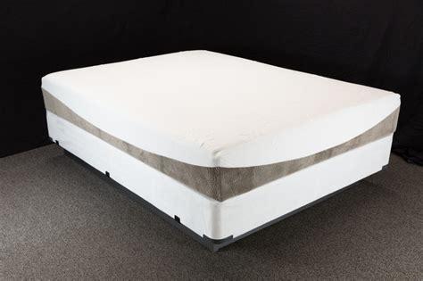Swedish Foam Mattress Solstice Sleep Products Gel Visco Memory Foam