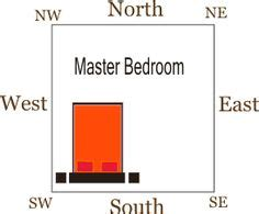 bedroom vastu shastra the master bedroom should ideally bedroom vastu shastra the master bedroom should ideally