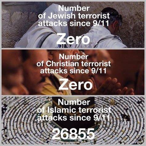 Terrorist Memes - number of terrorist attacks since 9 11 opinion conservative