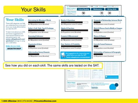the psat score range for each section is the psat score range for each section is 28 images