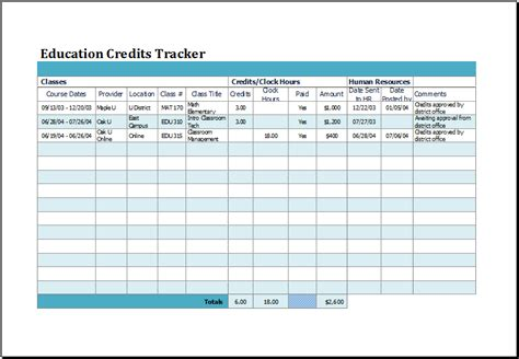 Credit Hours Template 20 Customizable Tracker Templates For Excel Document Hub
