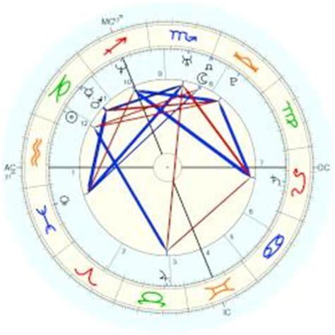 orlando bloom natal chart orlando bloom horoscope for birth date 13 january 1977