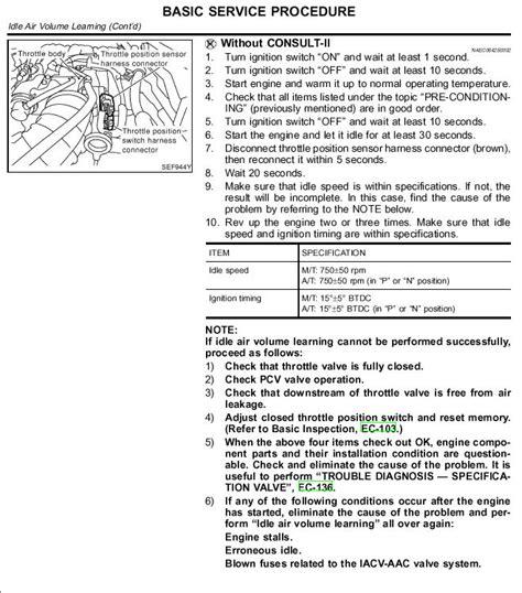 service and repair manuals 2006 gmc yukon free book repair manuals service manual idle relearn 2000 chevrolet silverado 2500 pdf where is the crankshaft