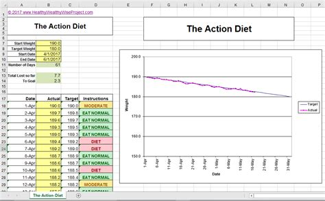 the economists diet the surprising formula for losing weight and keeping it books the diet weight loss that works