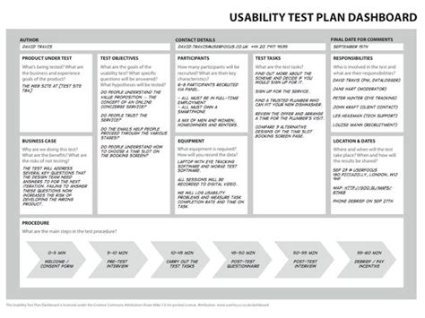 server test plan template server test plan template 28 images test plan template