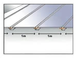 r 233 aliser un toit en panneaux de polycarbonate toiture