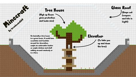 survival home plans minecraft blueprints google search things i made