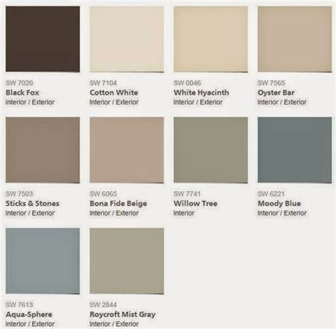 sherwin williams 2015 color forecast archives evolution of style