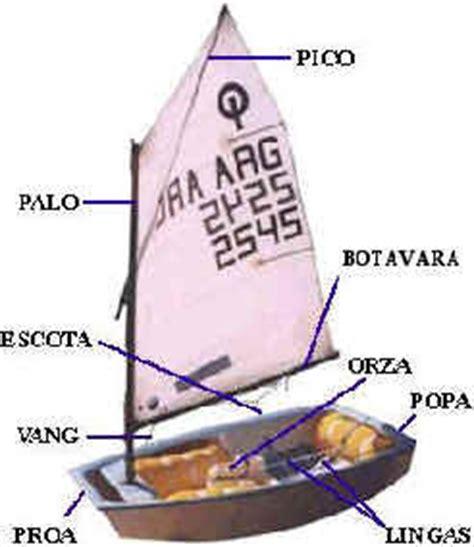 partes de un barco y para que sirven optimist escuela albatros cnas bienvenidos al portal de