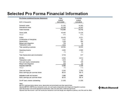 sle pro forma income statement proforma income