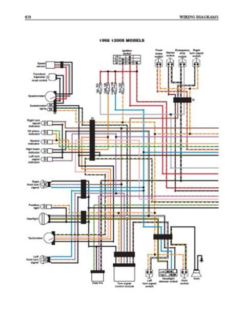 engine diagram likewise harley davidson 1990 sportster