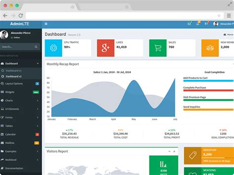 Free Bootstrap 3 Html5 Admin Dashboard Template To Download Admin Panel Template Free