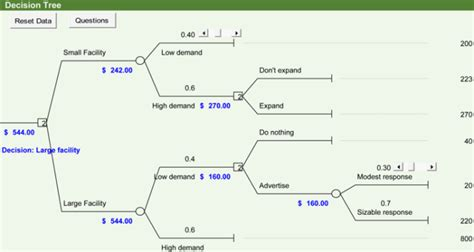 decision tree template excel 6 printable decision tree templates to create decision trees