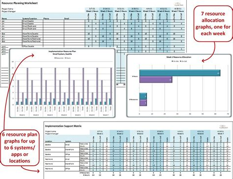 Resource Allocation Template Excel Free by Resource Allocation Template Xls Laobingkaisuo