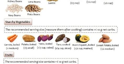 induction phase fruits atkins diet phase 3 food list for legumes whole grains starchy vegetables and fruits 14