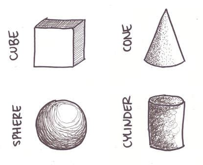 l shade shapes guide photos exles of shading techniques drawing gallery