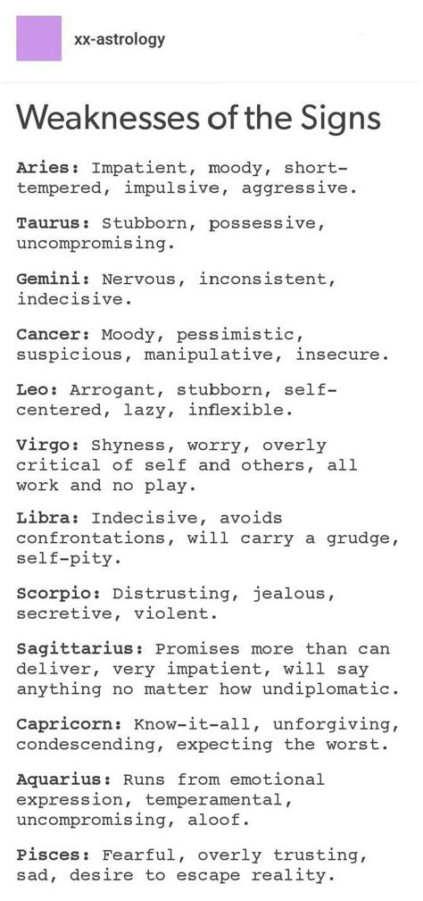true for me xd horoscope zodiac signs weakness