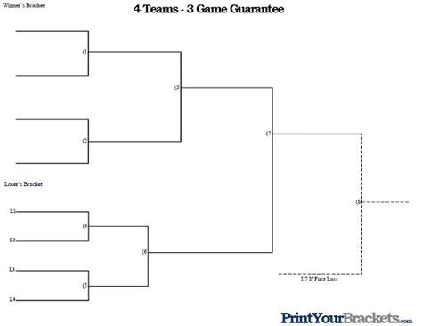 4 team 3 game guarantee tournament bracket printable