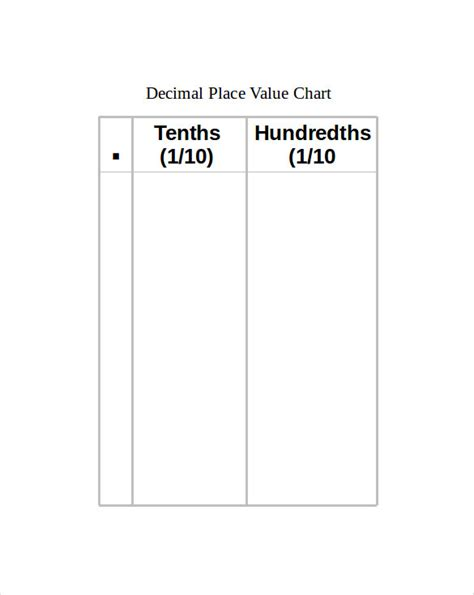 sle decimal place value chart 12 documents in word pdf