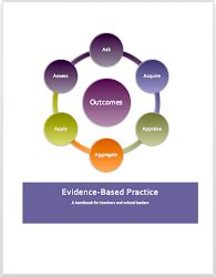 Exploring Evidence Based Practice evidence based educational leadership