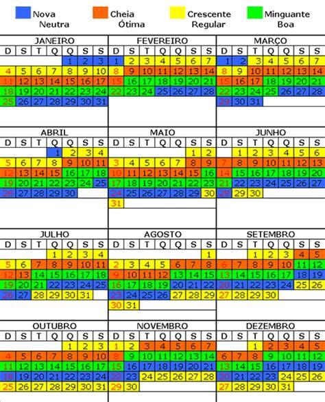 calendario lunar para la pesca 2016 calendario de dia de pesca 2016 newhairstylesformen2014 com