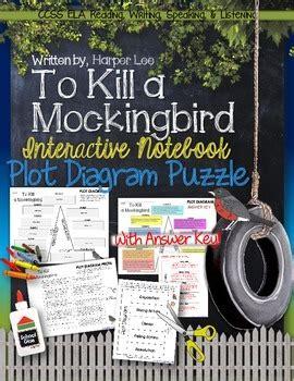 kill  mockingbird  harper lee plot diagram story