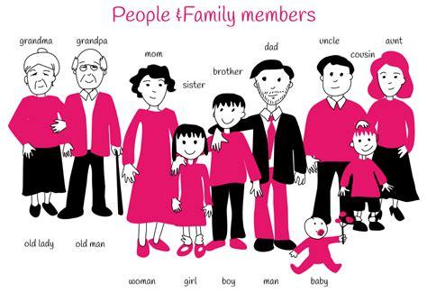 imagenes familia ingles miembros de la familia y parentescos en ingl 233 s universal