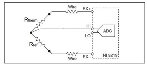 thermistor wiring connection efcaviation