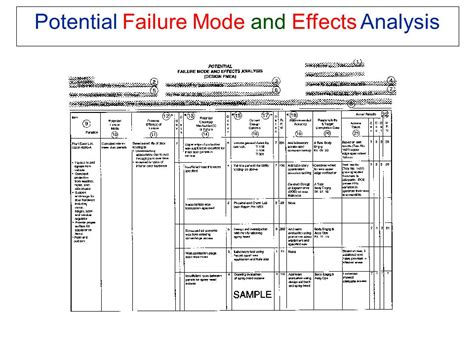 design failure mode effect analysis ppt failure mode and effects analysis ppt download