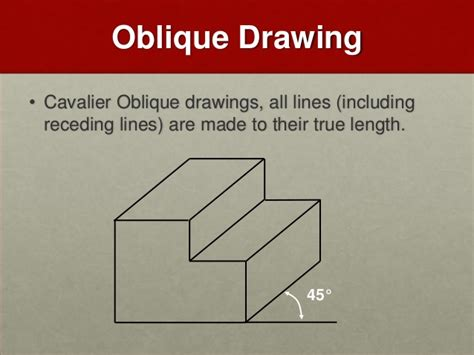cabinet oblique drawing definition mf cabinets