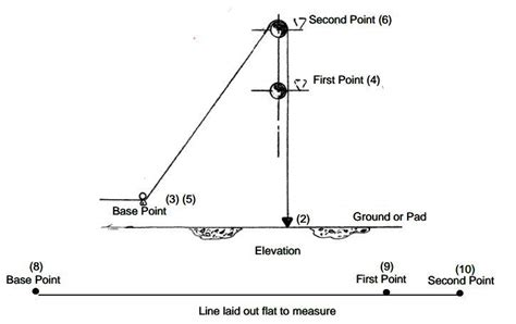 section 12e piping designers com section 12e dimensioning above