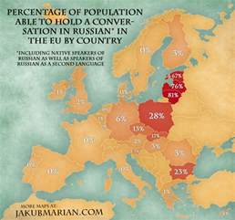 countries that speak in europe map of the percentage of population able to speak russian