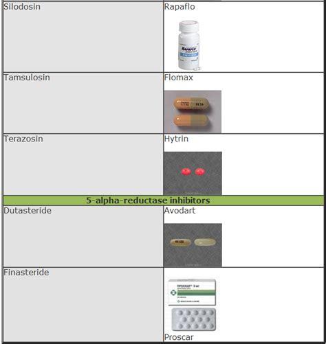 5ar inhibitors in food 5 alpha reductase inhibitors in foods